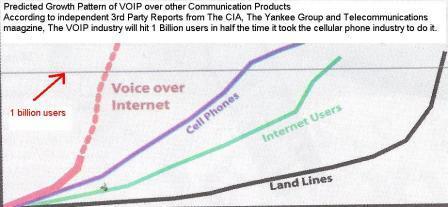 voip-graph-edited.JPG